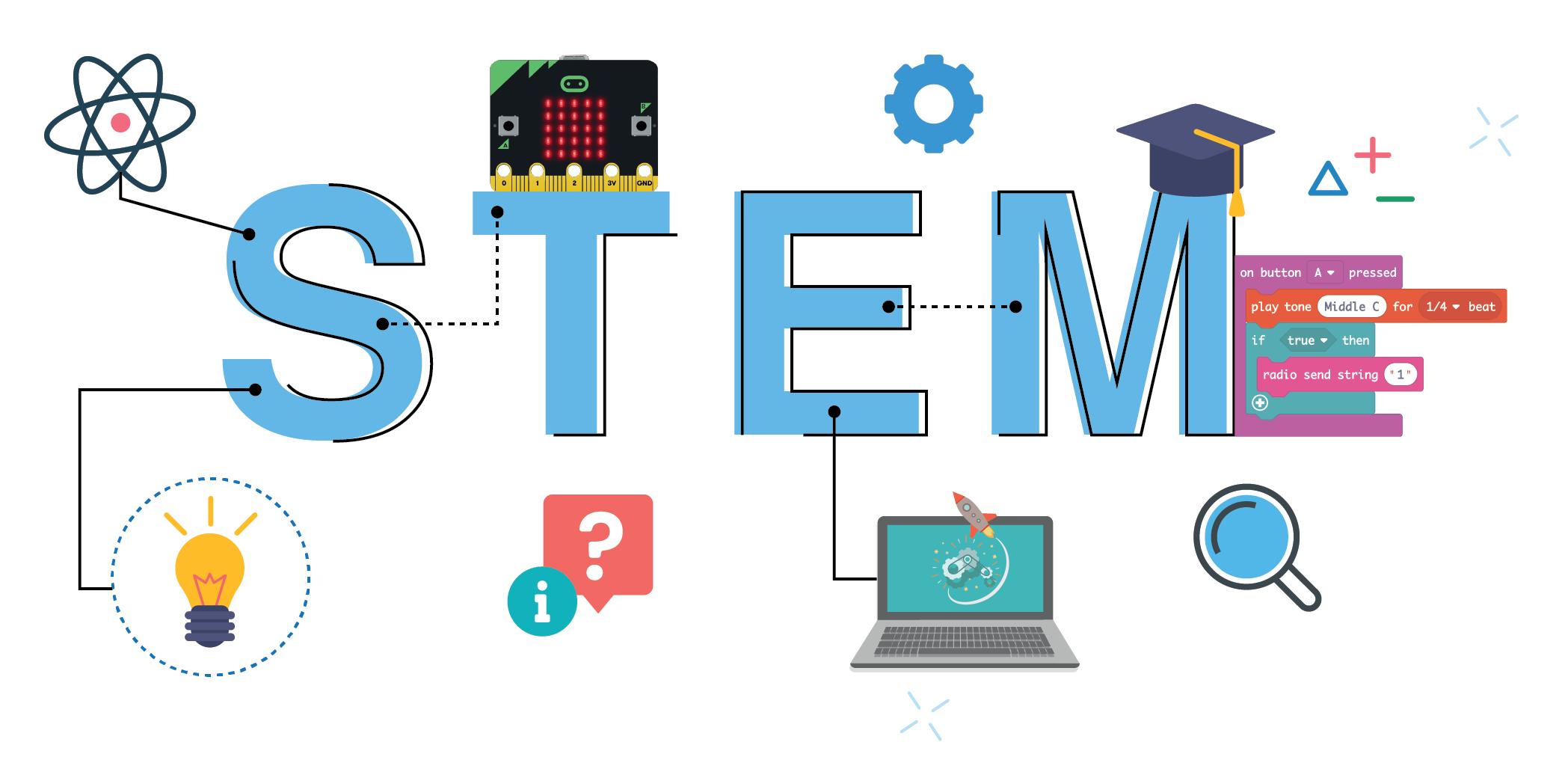 micro:bit (STEM Beginner)